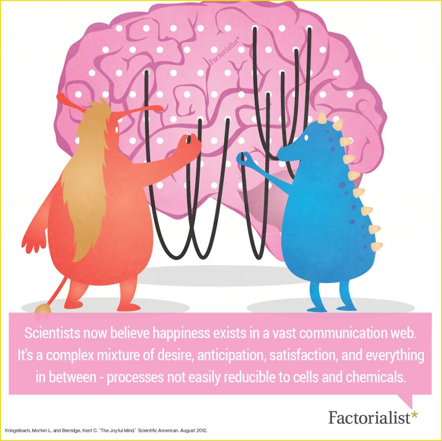 these-helpful-monsters-help-us-explain-12-scientifically-backed-ways-to-find-happiness-3__880