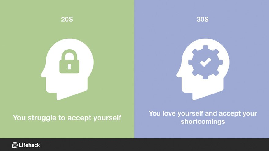20s-vs-30s-age-difference-illustrations-lifehack-5-57ea6df150b00__880