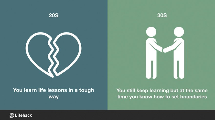 20s-vs-30s-age-difference-illustrations-lifehack-7-57ea6df68eff9__880
