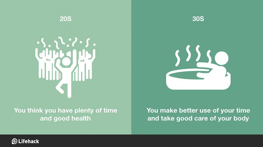 20s-vs-30s-age-difference-illustrations-lifehack-8-57ea6df90a2b0__880